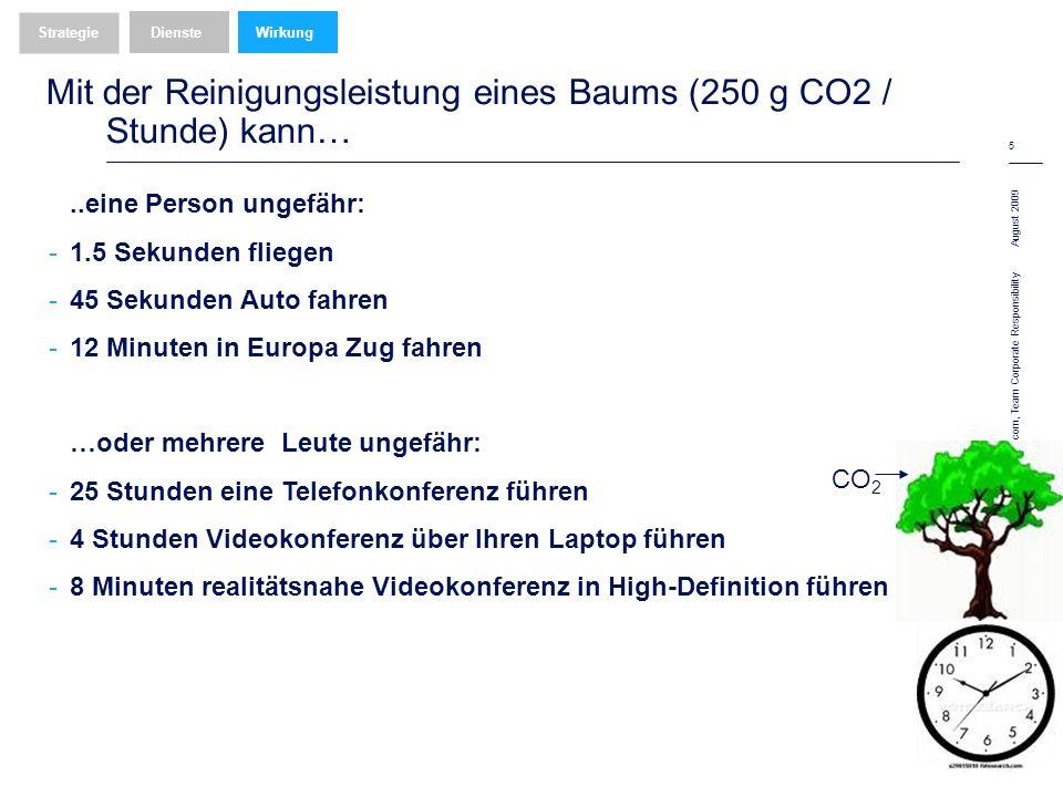 August 2009 5 CR-Strategie Swisscom, Team Corporate Responsibility Mit der Reinigungsleistung eines Baums (250 g CO2 / Stunde) kann… WirkungDienste Strategie..eine Person ungefähr: -1.5 Sekunden fliegen -45 Sekunden Auto fahren -12 Minuten in Europa Zug fahren …oder mehrere Leute ungefähr: -25 Stunden eine Telefonkonferenz führen -4 Stunden Videokonferenz über Ihren Laptop führen -8 Minuten realitätsnahe Videokonferenz in High-Definition führen CO 2
