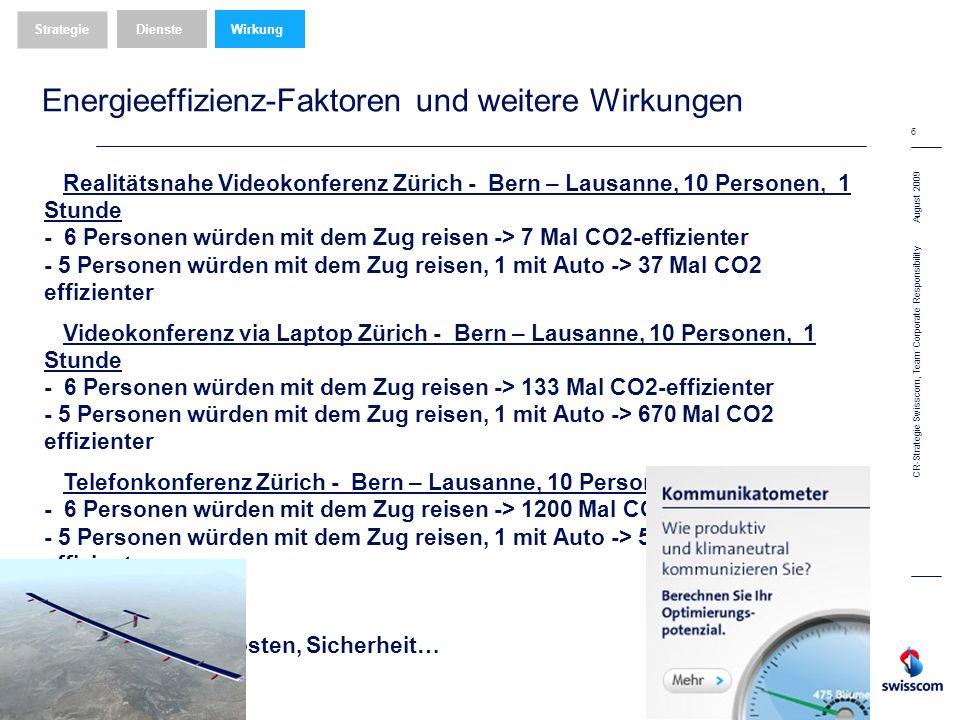 August 2009 6 CR-Strategie Swisscom, Team Corporate Responsibility Energieeffizienz-Faktoren und weitere Wirkungen WirkungDienste Strategie Realitätsnahe Videokonferenz Zürich - Bern – Lausanne, 10 Personen, 1 Stunde - 6 Personen würden mit dem Zug reisen -> 7 Mal CO2-effizienter - 5 Personen würden mit dem Zug reisen, 1 mit Auto -> 37 Mal CO2 effizienter Videokonferenz via Laptop Zürich - Bern – Lausanne, 10 Personen, 1 Stunde - 6 Personen würden mit dem Zug reisen -> 133 Mal CO2-effizienter - 5 Personen würden mit dem Zug reisen, 1 mit Auto -> 670 Mal CO2 effizienter Telefonkonferenz Zürich - Bern – Lausanne, 10 Personen, 1 Stunde - 6 Personen würden mit dem Zug reisen -> 1200 Mal CO2-effizienter - 5 Personen würden mit dem Zug reisen, 1 mit Auto -> 5600Mal CO2 effizienter -Komfort, Zeit, Kosten, Sicherheit…