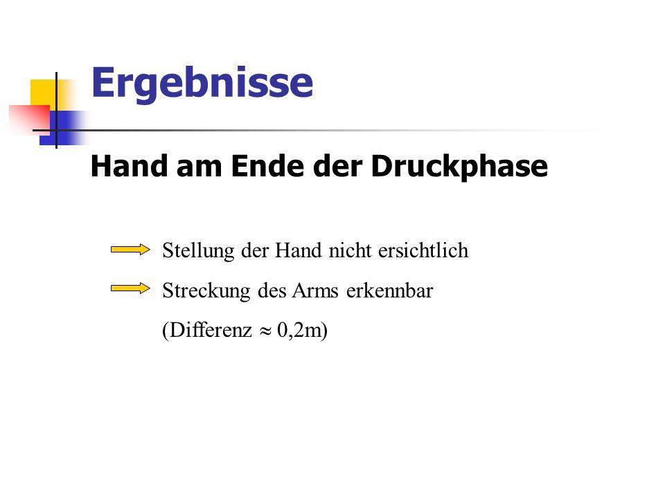 Ergebnisse Hand am Ende der Druckphase Stellung der Hand nicht ersichtlich Streckung des Arms erkennbar (Differenz 0,2m)