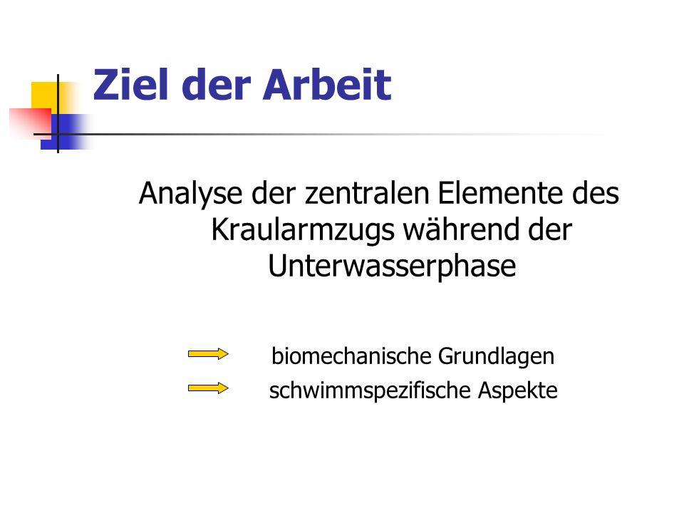 Ziel der Arbeit Analyse der zentralen Elemente des Kraularmzugs während der Unterwasserphase biomechanische Grundlagen schwimmspezifische Aspekte