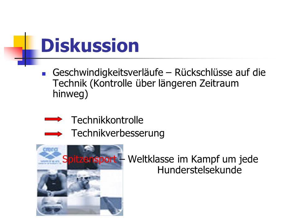 Diskussion Geschwindigkeitsverläufe – Rückschlüsse auf die Technik (Kontrolle über längeren Zeitraum hinweg) Technikkontrolle Technikverbesserung Spit