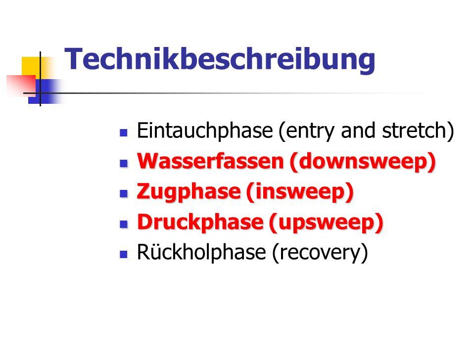 Technikbeschreibung Eintauchphase (entry and stretch) Wasserfassen (downsweep) Wasserfassen (downsweep) Zugphase (insweep) Zugphase (insweep) Druckpha