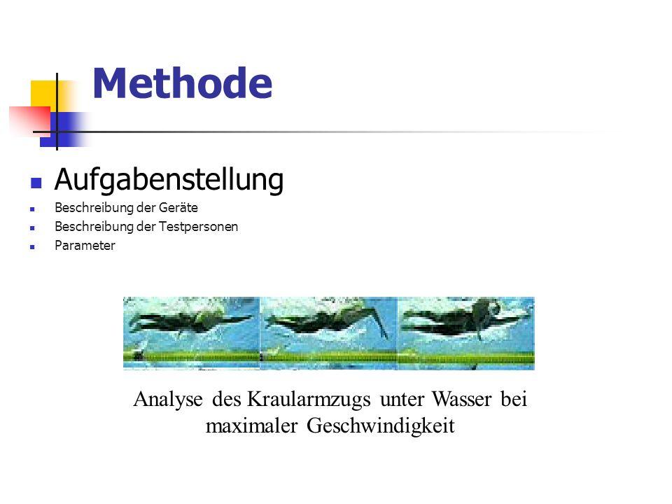 Methode Aufgabenstellung Beschreibung der Geräte Beschreibung der Testpersonen Parameter Analyse des Kraularmzugs unter Wasser bei maximaler Geschwind