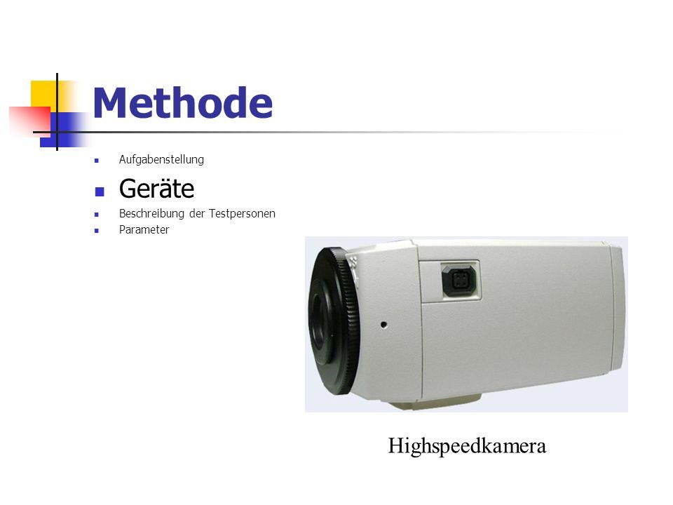 Methode Aufgabenstellung Geräte Beschreibung der Testpersonen Parameter Highspeedkamera