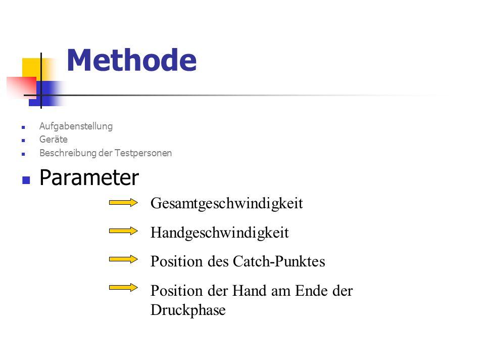 Methode Aufgabenstellung Geräte Beschreibung der Testpersonen Parameter Gesamtgeschwindigkeit Handgeschwindigkeit Position des Catch-Punktes Position