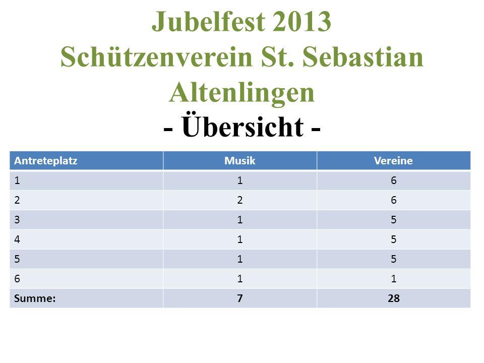 Jubelfest 2013 Schützenverein St. Sebastian Altenlingen - Übersicht - AntreteplatzMusikVereine 116 226 315 415 515 611 Summe:728