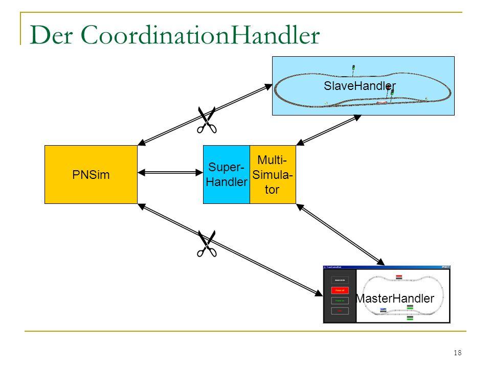 18 Der CoordinationHandler PNSim Coordination Handler Super- Handler Multi- Simula- tor SlaveHandler MasterHandler