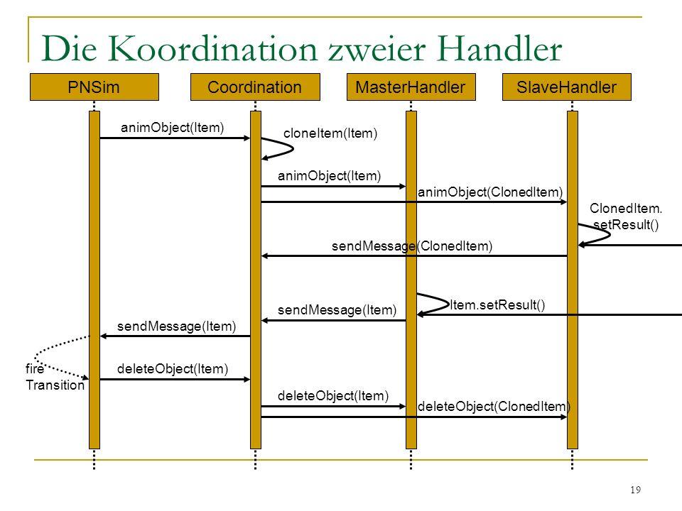 19 Die Koordination zweier Handler PNSimCoordinationMasterHandlerSlaveHandler cloneItem(Item) animObject(Item) animObject(ClonedItem) ClonedItem.