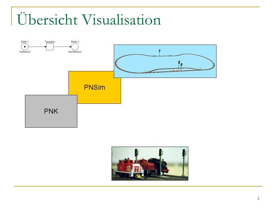 5 Übersicht Visualisation PNSim PNK