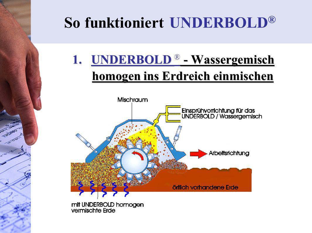 So funktioniert UNDERBOLD ® 1.UNDERBOLD - Wassergemisch 1.UNDERBOLD ® - Wassergemisch homogen ins Erdreich einmischen homogen ins Erdreich einmischen