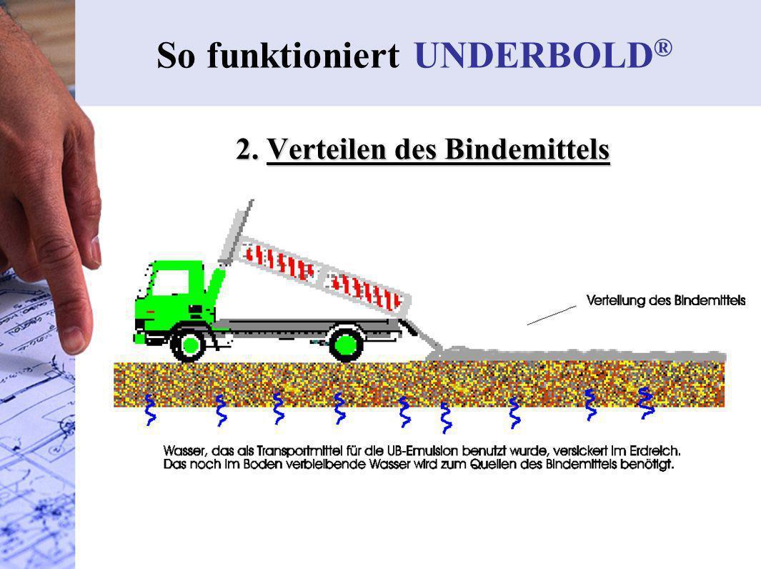 2. Verteilen des Bindemittels So funktioniert UNDERBOLD ®