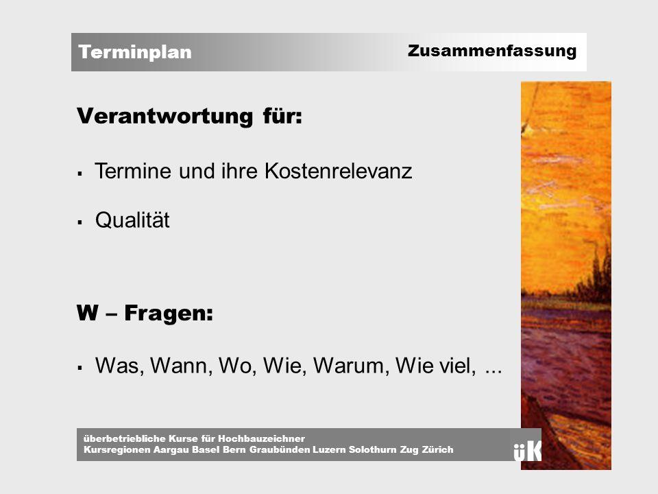 Terminplan überbetriebliche Kurse für Hochbauzeichner Kursregionen Aargau Basel Bern Graubünden Luzern Solothurn Zug Zürich Zusammenfassung Verantwort