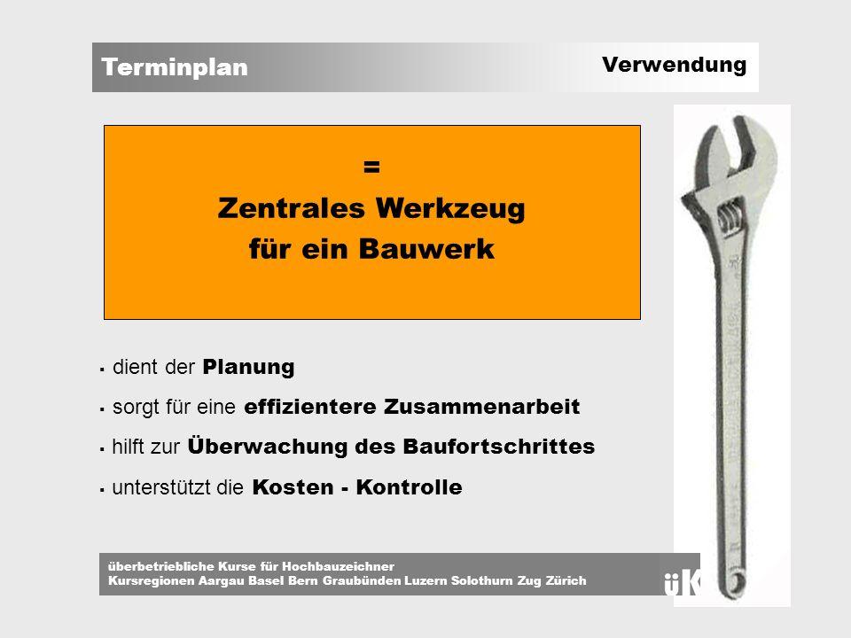 Terminplan überbetriebliche Kurse für Hochbauzeichner Kursregionen Aargau Basel Bern Graubünden Luzern Solothurn Zug Zürich Verwendung = Zentrales Wer