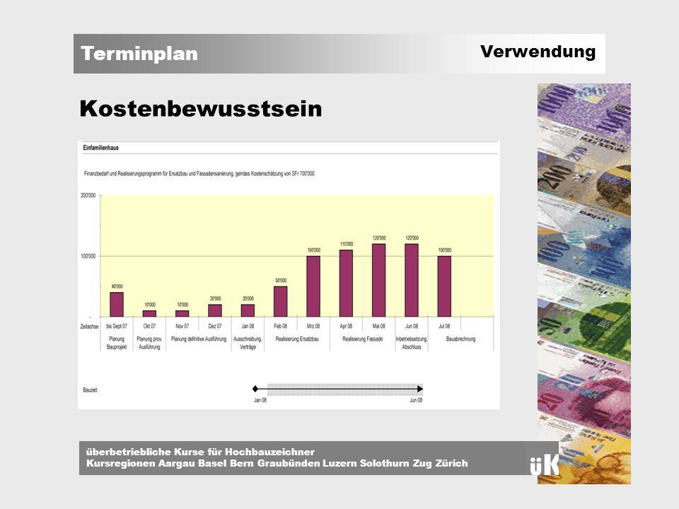 Terminplan überbetriebliche Kurse für Hochbauzeichner Kursregionen Aargau Basel Bern Graubünden Luzern Solothurn Zug Zürich Verwendung Kostenbewusstse