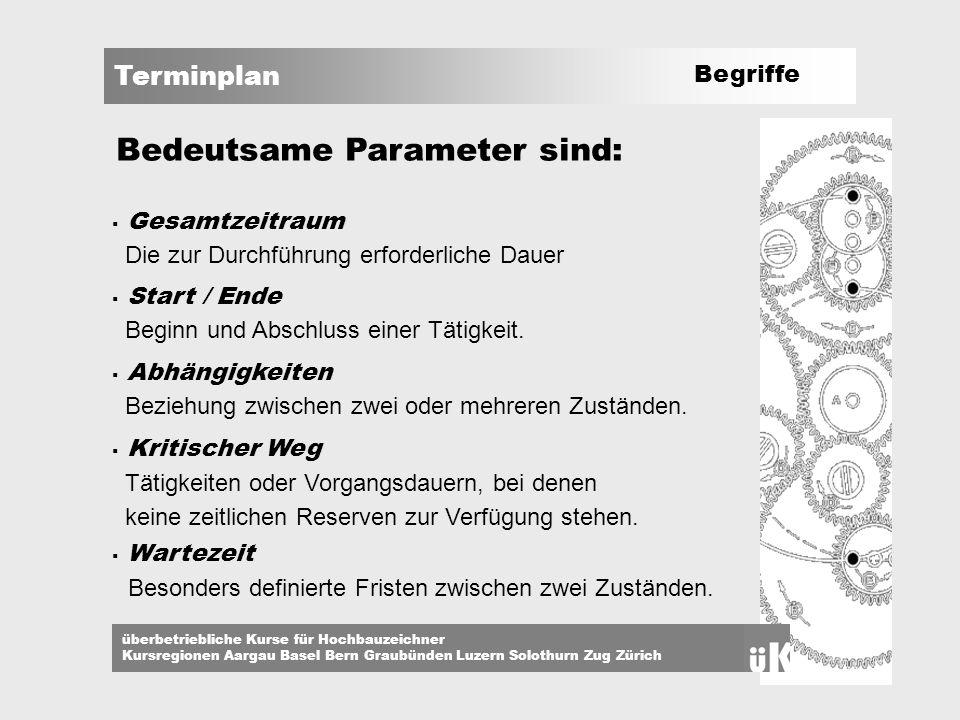 Terminplan überbetriebliche Kurse für Hochbauzeichner Kursregionen Aargau Basel Bern Graubünden Luzern Solothurn Zug Zürich Begriffe Meilenstein hebt markante Zustände oder Ereignisse hervor.