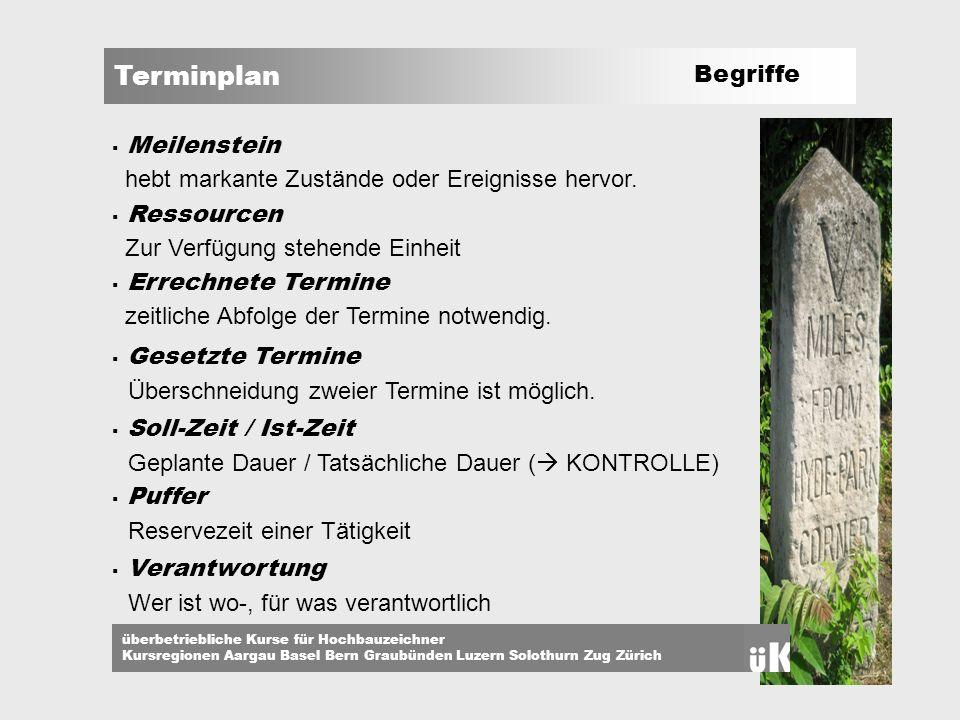 Terminplan überbetriebliche Kurse für Hochbauzeichner Kursregionen Aargau Basel Bern Graubünden Luzern Solothurn Zug Zürich Begriffe Meilenstein hebt