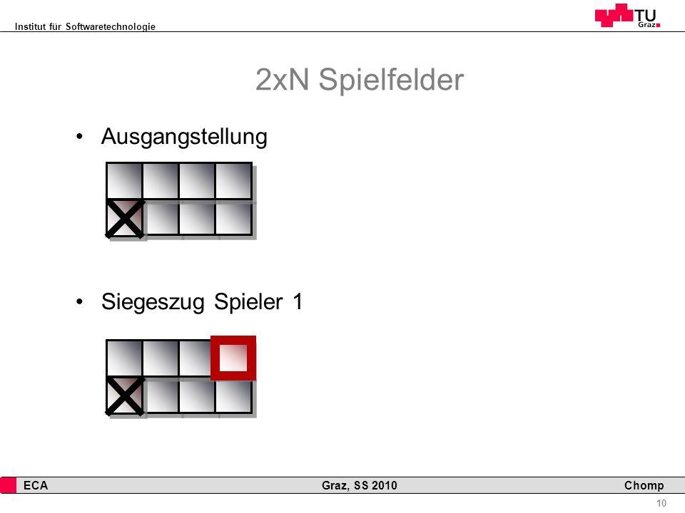 Institut für Softwaretechnologie 10 ECA Graz, SS 2010 Chomp 2xN Spielfelder Ausgangstellung Siegeszug Spieler 1