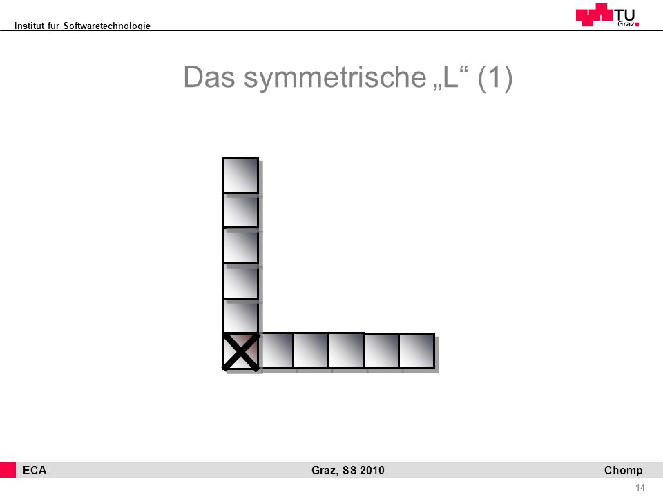 Institut für Softwaretechnologie 14 ECA Graz, SS 2010 Chomp Das symmetrische L (1)