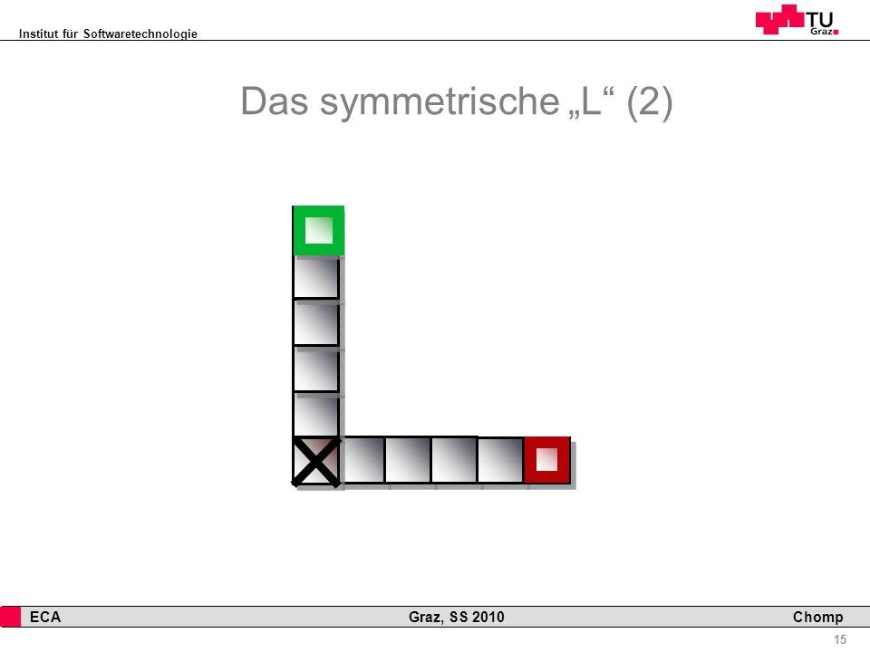 Institut für Softwaretechnologie 15 ECA Graz, SS 2010 Chomp Das symmetrische L (2)