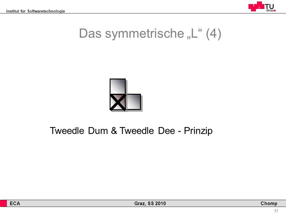 Institut für Softwaretechnologie 17 ECA Graz, SS 2010 Chomp Das symmetrische L (4) Tweedle Dum & Tweedle Dee - Prinzip