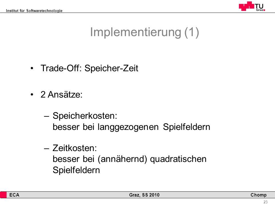 Institut für Softwaretechnologie 23 ECA Graz, SS 2010 Chomp Implementierung (1) Trade-Off: Speicher-Zeit 2 Ansätze: –Speicherkosten: besser bei langgezogenen Spielfeldern –Zeitkosten: besser bei (annähernd) quadratischen Spielfeldern