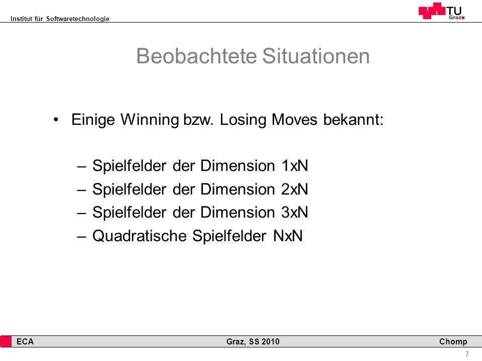 Institut für Softwaretechnologie 7 ECA Graz, SS 2010 Chomp Beobachtete Situationen Einige Winning bzw. Losing Moves bekannt: –Spielfelder der Dimensio