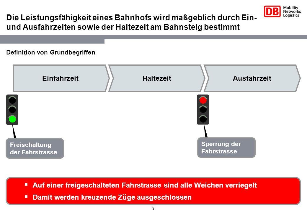 14 Durchgangsbahnhöfe haben in drei Bereichen wesentliche Vorteile Vorteile von Durchgangsbahnhöfen Man benötigt nur die Hälfte der Gleise wegen Aufteilung des Vorfeldes – es wird grundsätzlich in Fahrtrichtung weitergefahren Im Stuttgarter Durchgangsbahnhof werden 37% mehr Fahrten stattfinden und wir haben darüber hinaus noch deutliche Kapazitätsreserven Die Ein- und Ausfahrzeiten sowie die Haltezeiten sind kürzer – somit werden Gleise schneller freigemacht Die Kreuzungskonflikte sind durch die Trennung von Ein- und Ausfahrt reduziert