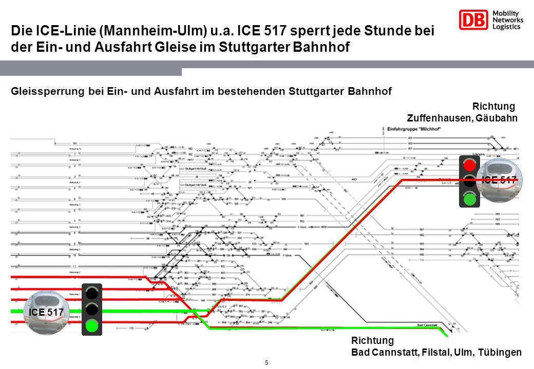 5 Die ICE-Linie (Mannheim-Ulm) u.a. ICE 517 sperrt jede Stunde bei der Ein- und Ausfahrt Gleise im Stuttgarter Bahnhof Gleissperrung bei Ein- und Ausf