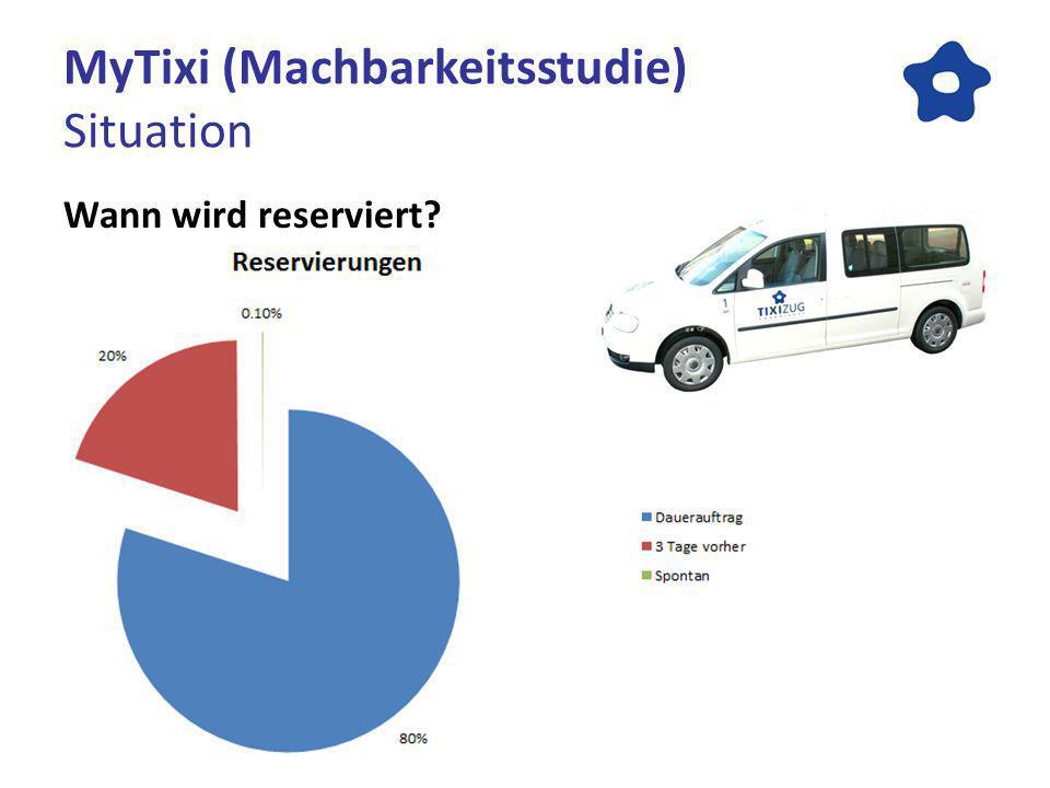 MyTixi (Machbarkeitsstudie) Situation Wann wird reserviert?
