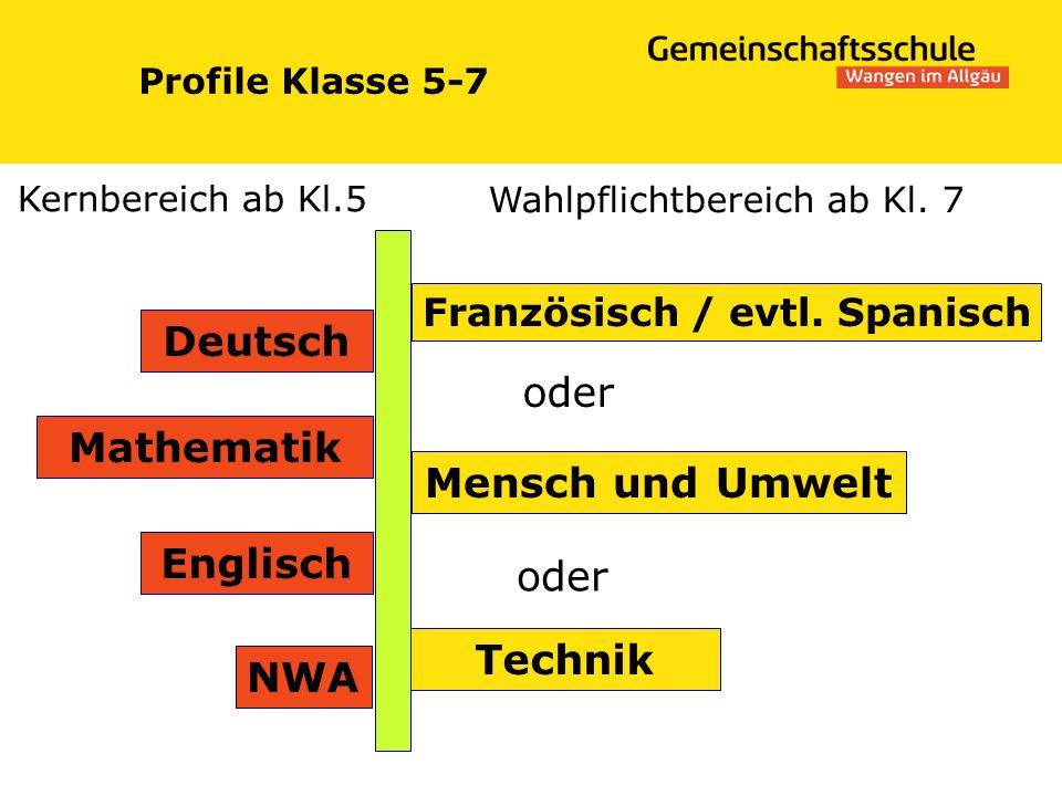 Kernbereich ab Kl.5 Deutsch Mathematik Englisch Französisch / evtl.