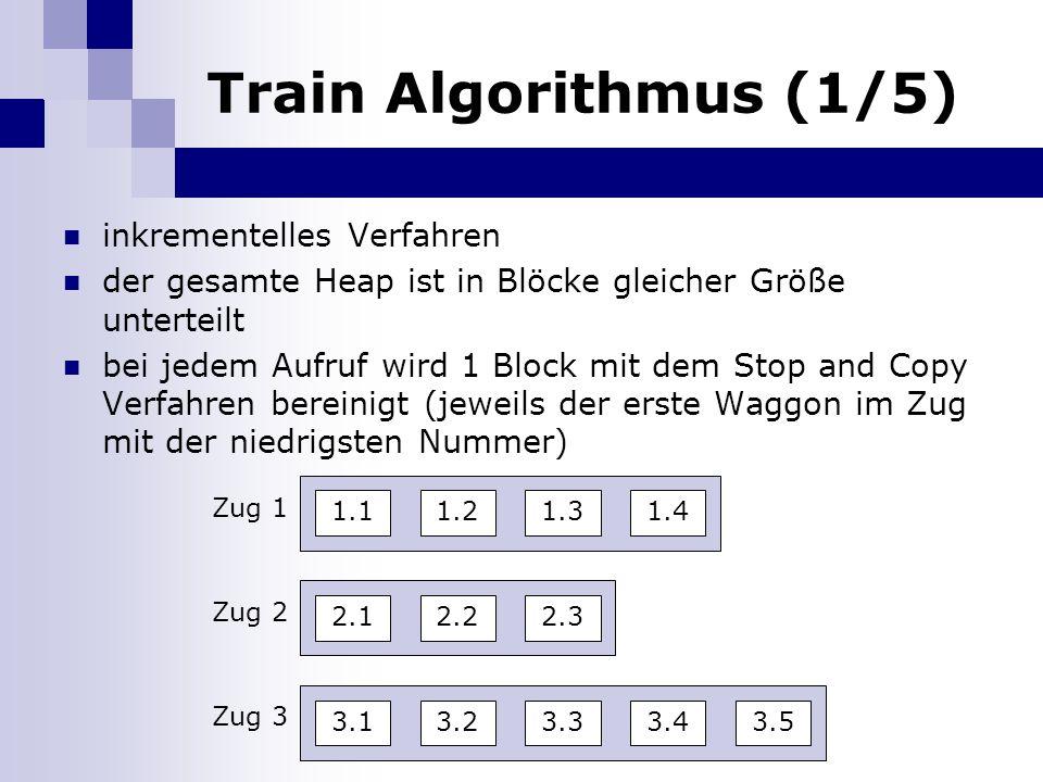 Train Algorithmus (1/5) inkrementelles Verfahren der gesamte Heap ist in Blöcke gleicher Größe unterteilt bei jedem Aufruf wird 1 Block mit dem Stop a