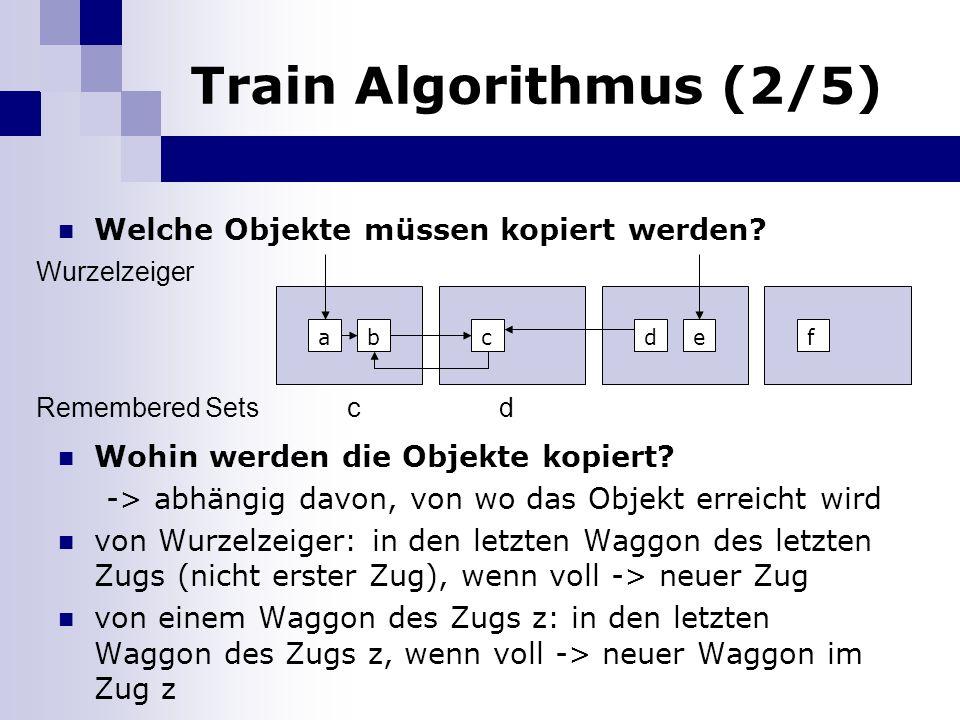 Train Algorithmus (2/5) Welche Objekte müssen kopiert werden? Wohin werden die Objekte kopiert? -> abhängig davon, von wo das Objekt erreicht wird von