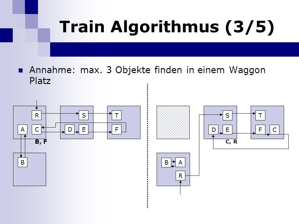 Train Algorithmus (3/5) R A C S DE T F B B, F S DE T F B C, R R A C Annahme: max. 3 Objekte finden in einem Waggon Platz