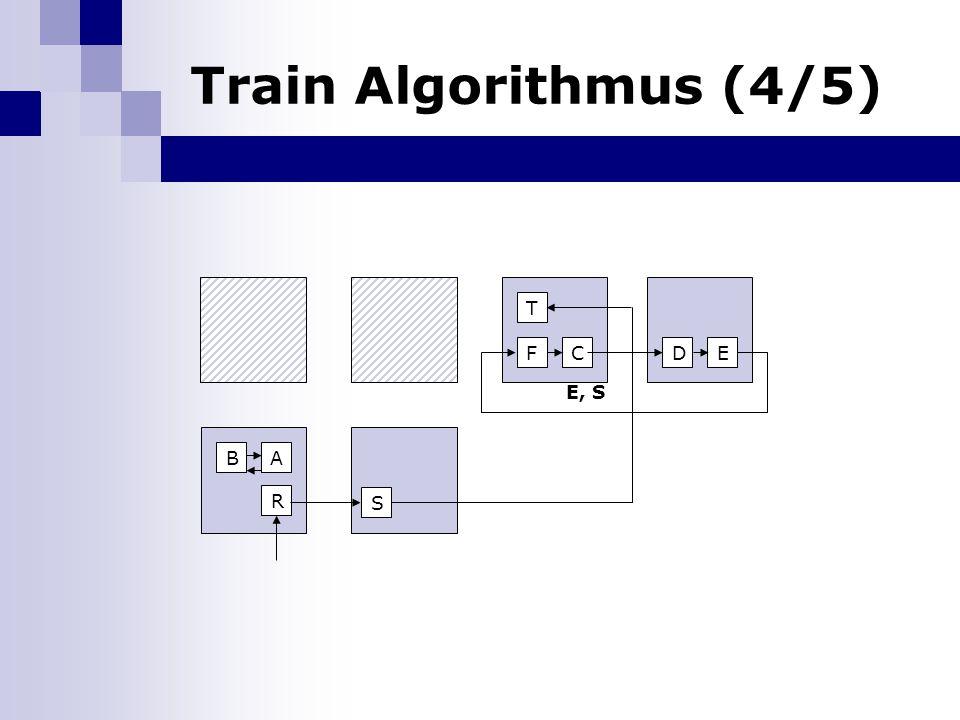Train Algorithmus (4/5) T F B E, S R A C S DE