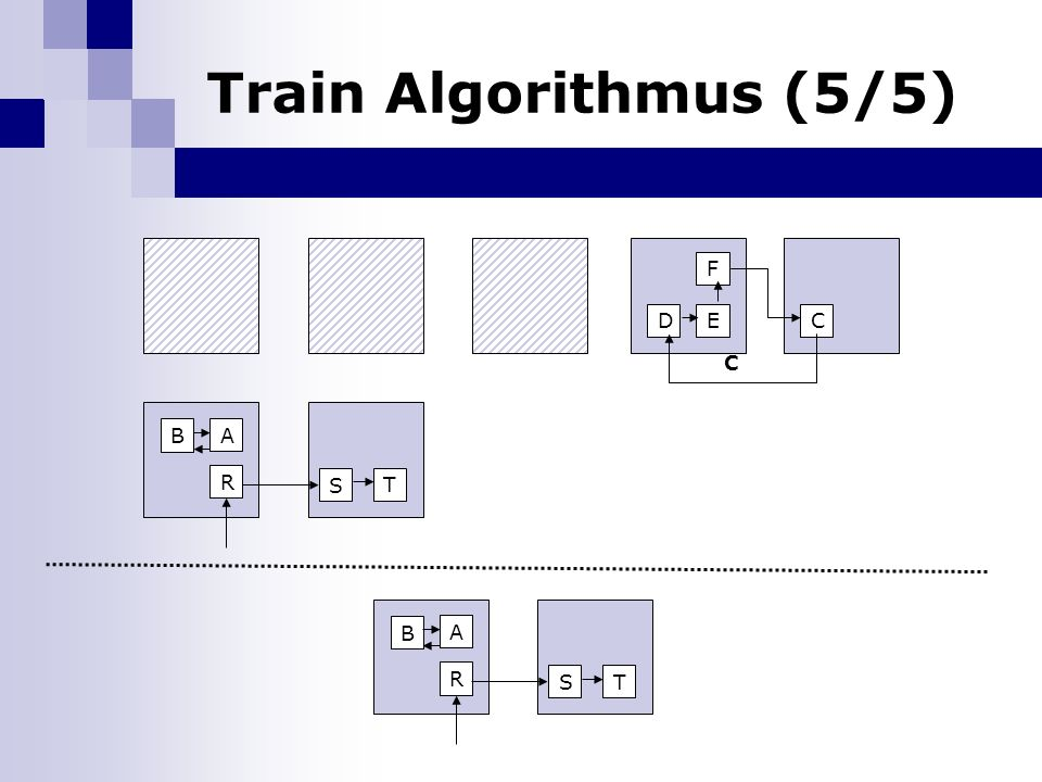 Train Algorithmus (5/5) B C R A S DE T F C B R A S T