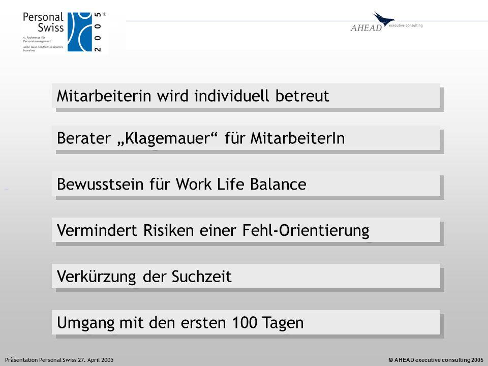 AHEAD executive consulting 2005 Präsentation Personal Swiss 27. April 2005 Mitarbeiterin wird individuell betreut Verkürzung der Suchzeit Berater Klag