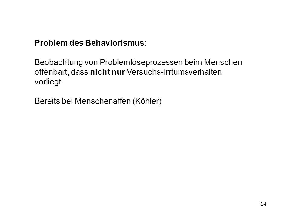 14 Problem des Behaviorismus: Beobachtung von Problemlöseprozessen beim Menschen offenbart, dass nicht nur Versuchs-Irrtumsverhalten vorliegt. Bereits