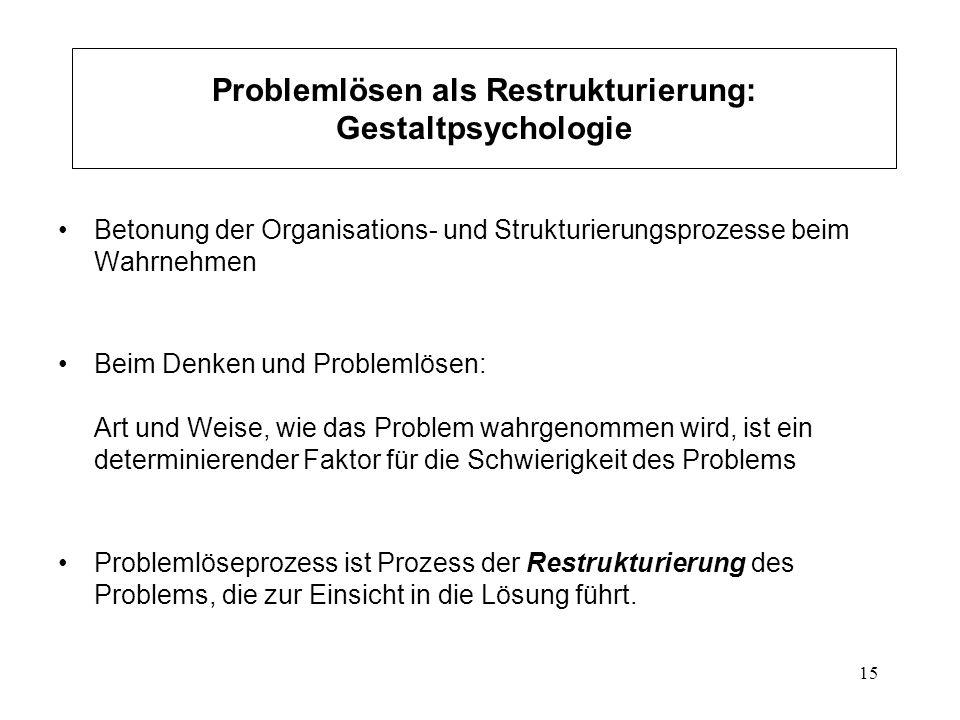15 Problemlösen als Restrukturierung: Gestaltpsychologie Betonung der Organisations- und Strukturierungsprozesse beim Wahrnehmen Beim Denken und Probl