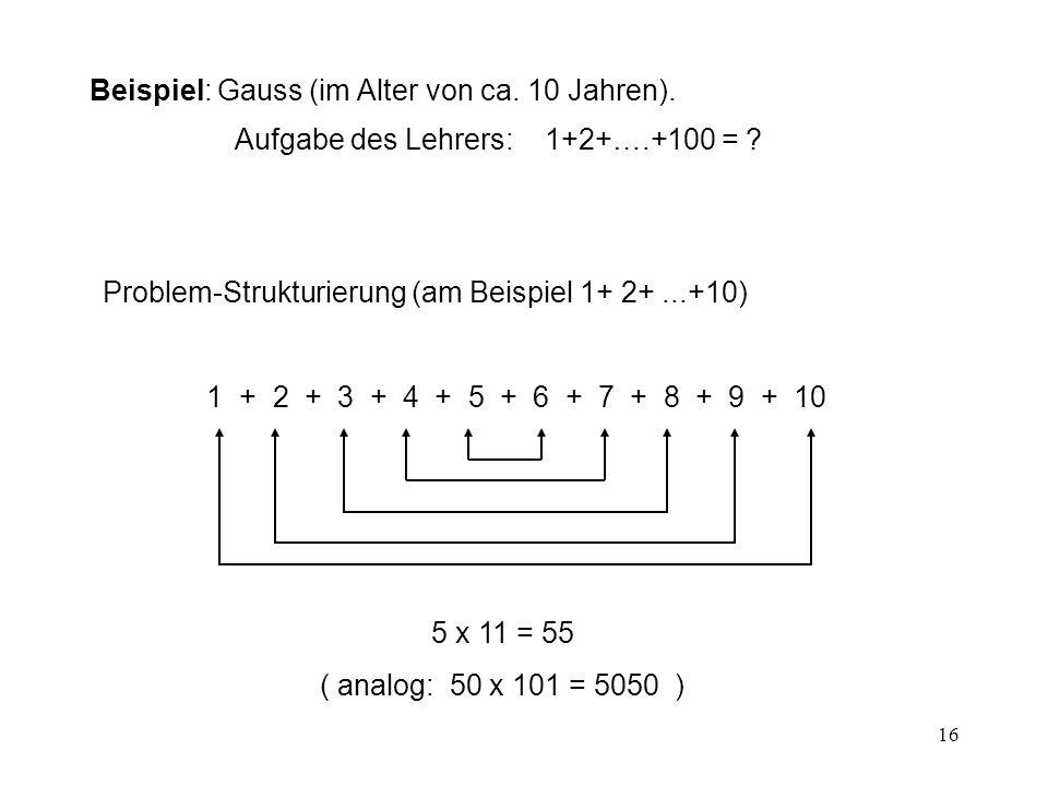 16 Beispiel: Gauss (im Alter von ca. 10 Jahren). Aufgabe des Lehrers: 1+2+….+100 = ? Problem-Strukturierung (am Beispiel 1+ 2+...+10) 1 + 2 + 3 + 4 +