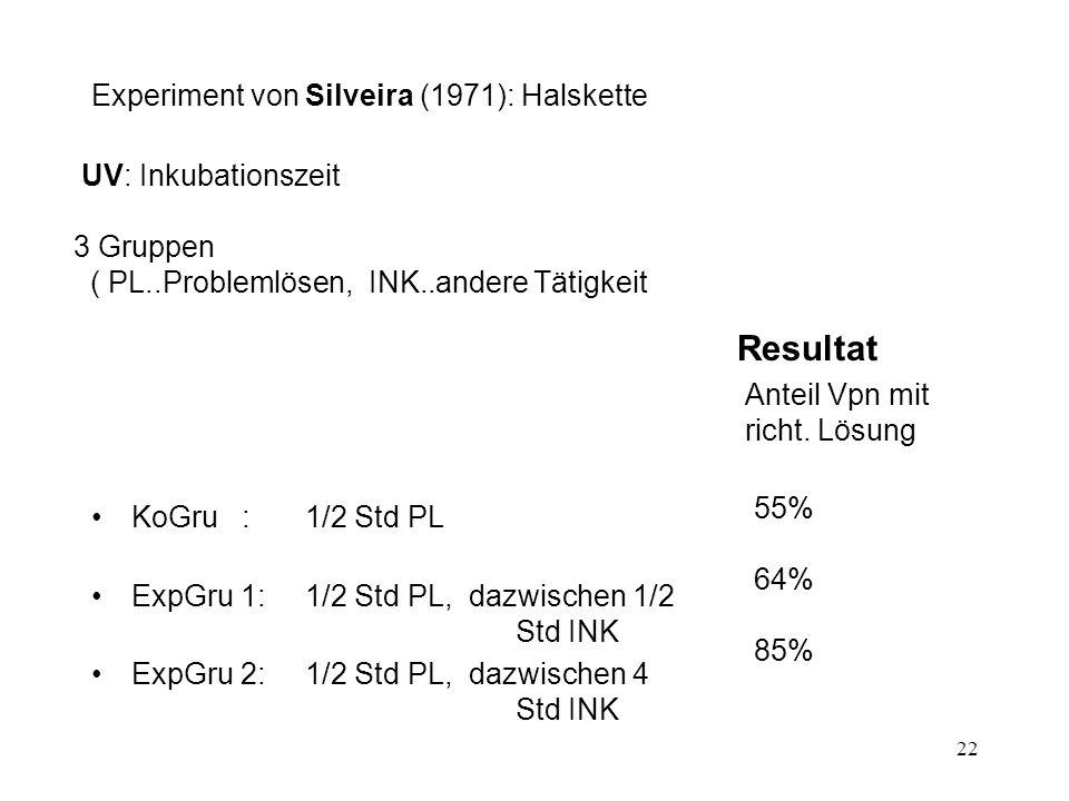 22 Experiment von Silveira (1971): Halskette KoGru : 1/2 Std PL ExpGru 1: 1/2 Std PL, dazwischen 1/2 Std INK ExpGru 2: 1/2 Std PL, dazwischen 4 Std IN