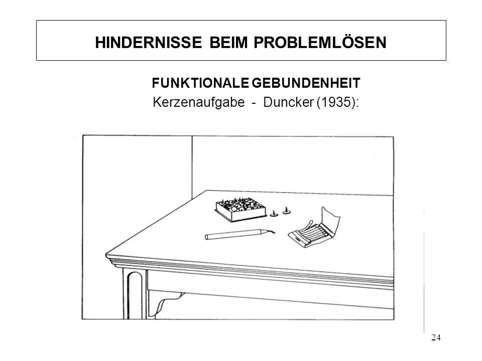 24 HINDERNISSE BEIM PROBLEMLÖSEN FUNKTIONALE GEBUNDENHEIT Kerzenaufgabe - Duncker (1935):