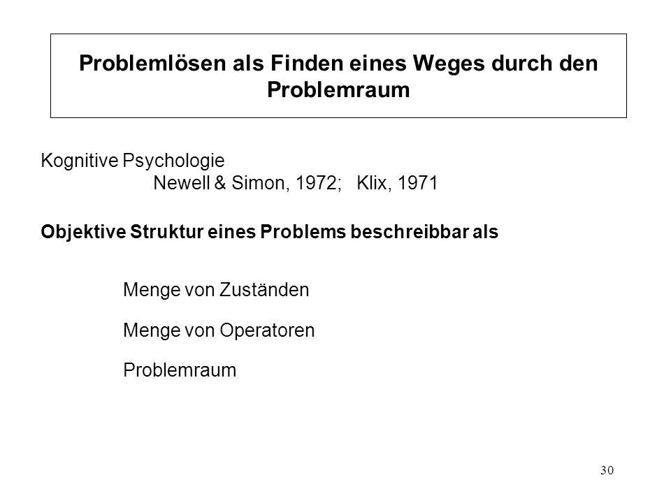 30 Problemlösen als Finden eines Weges durch den Problemraum Kognitive Psychologie Newell & Simon, 1972; Klix, 1971 Objektive Struktur eines Problems