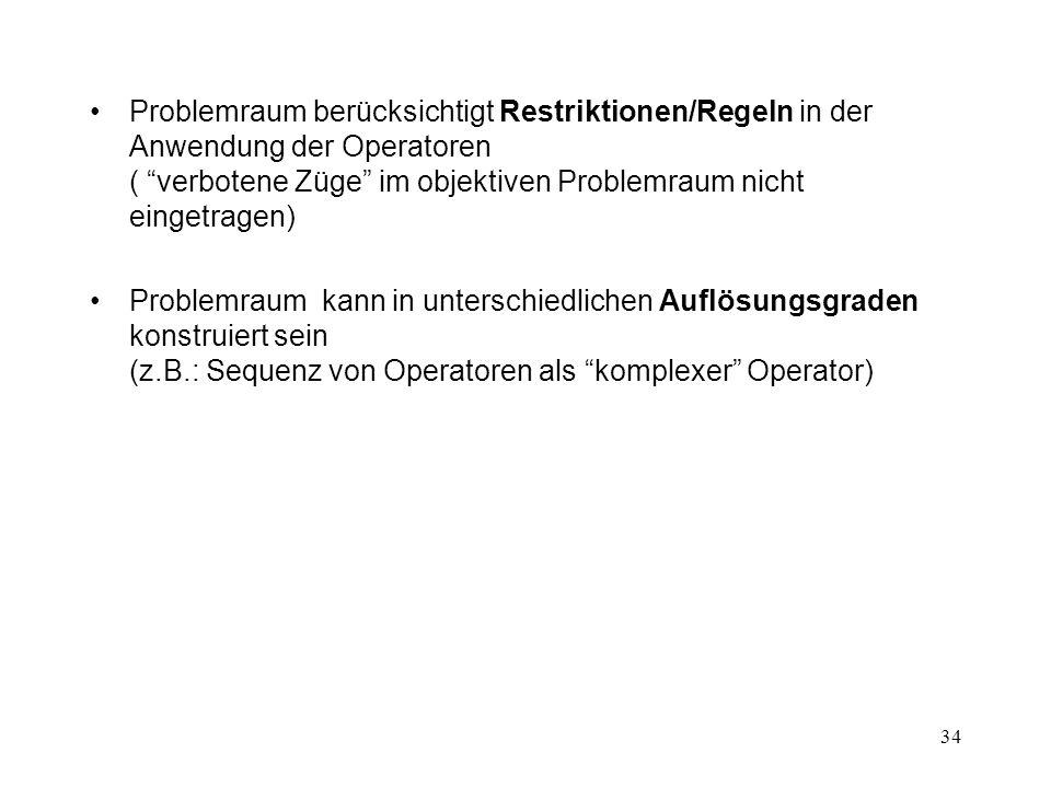 34 Problemraum berücksichtigt Restriktionen/Regeln in der Anwendung der Operatoren ( verbotene Züge im objektiven Problemraum nicht eingetragen) Probl