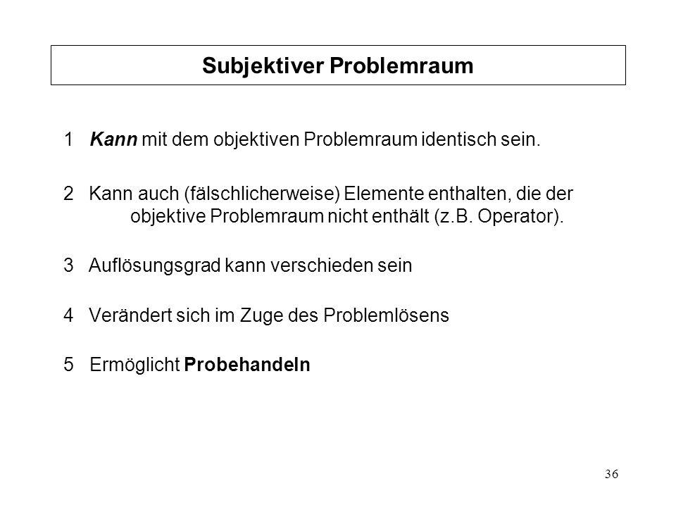 36 Subjektiver Problemraum 1 Kann mit dem objektiven Problemraum identisch sein. 2Kann auch (fälschlicherweise) Elemente enthalten, die der objektive
