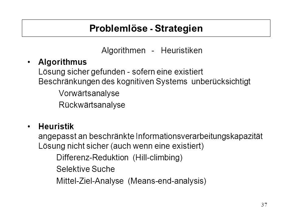 37 Problemlöse - Strategien Algorithmen - Heuristiken Algorithmus Lösung sicher gefunden - sofern eine existiert Beschränkungen des kognitiven Systems