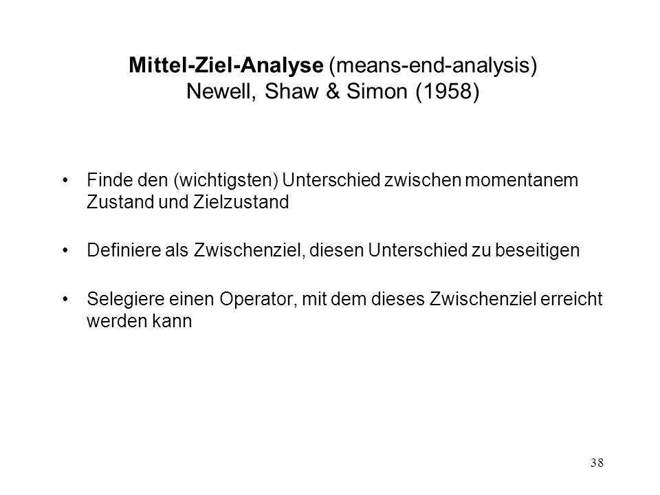 38 Mittel-Ziel-Analyse (means-end-analysis) Newell, Shaw & Simon (1958) Finde den (wichtigsten) Unterschied zwischen momentanem Zustand und Zielzustan