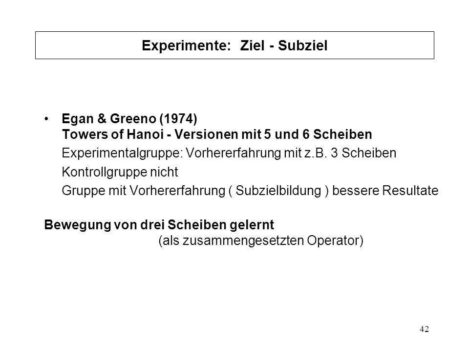 42 Experimente: Ziel - Subziel Egan & Greeno (1974) Towers of Hanoi - Versionen mit 5 und 6 Scheiben Experimentalgruppe: Vorhererfahrung mit z.B. 3 Sc