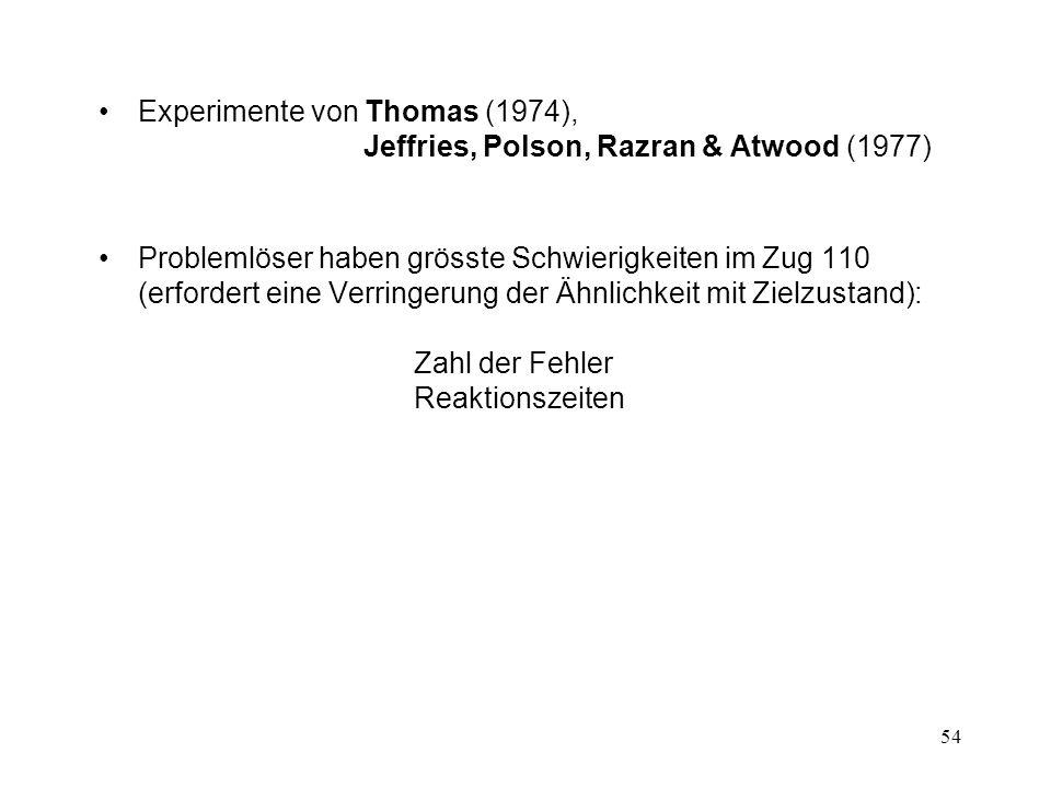 54 Experimente von Thomas (1974), Jeffries, Polson, Razran & Atwood (1977) Problemlöser haben grösste Schwierigkeiten im Zug 110 (erfordert eine Verri