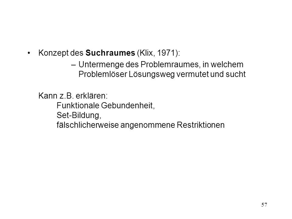 57 Konzept des Suchraumes (Klix, 1971): –Untermenge des Problemraumes, in welchem Problemlöser Lösungsweg vermutet und sucht Kann z.B. erklären: Funkt