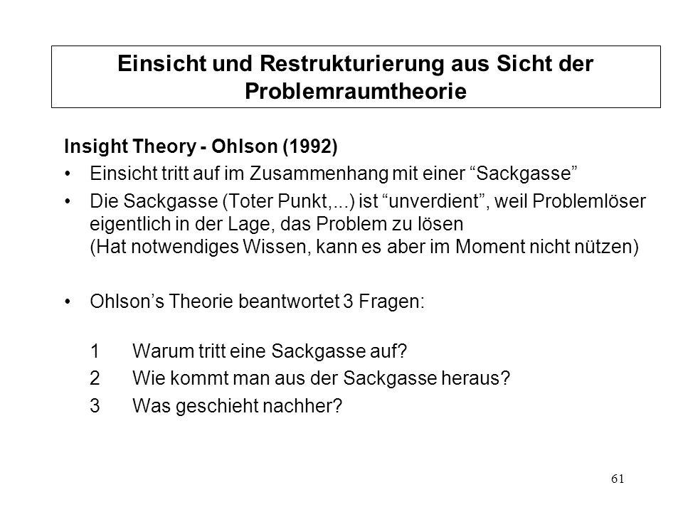 61 Insight Theory - Ohlson (1992) Einsicht tritt auf im Zusammenhang mit einer Sackgasse Die Sackgasse (Toter Punkt,...) ist unverdient, weil Probleml